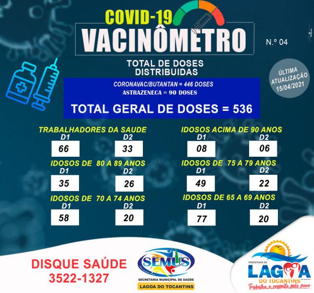 Vacinômetro atualizado 15/04/2021